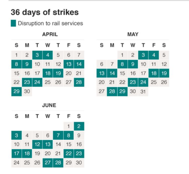 France Train Strike Dates